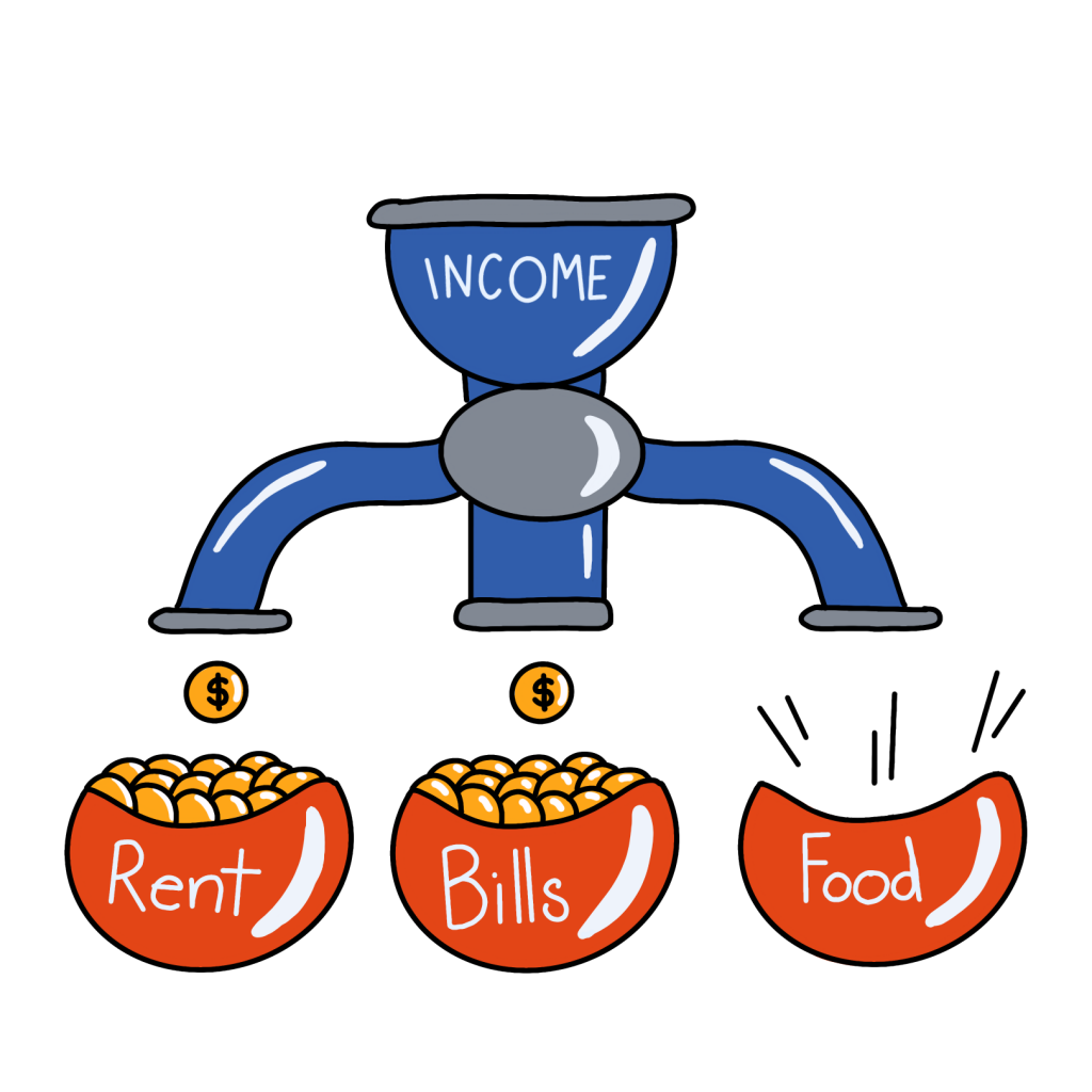 Addressing the challenges of food insecurity