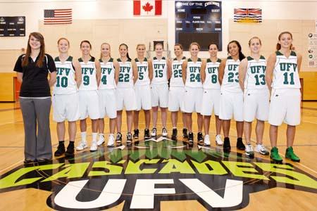 ufv-womens-basketball