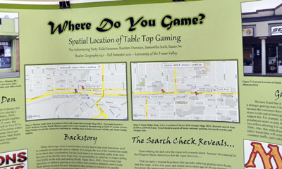 Where do you game for blog